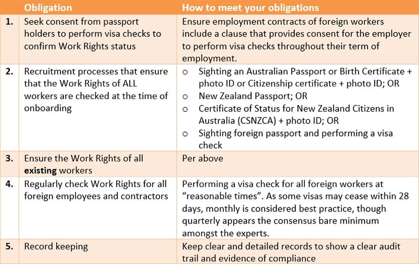 Employer Compliance Checklist